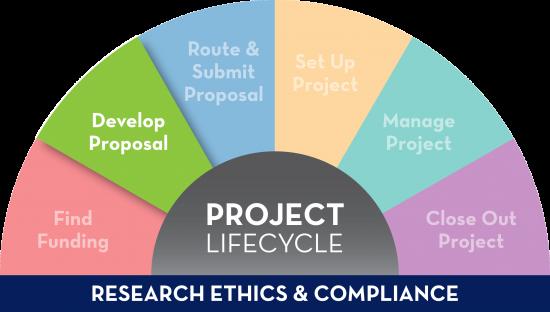 develop_proposal